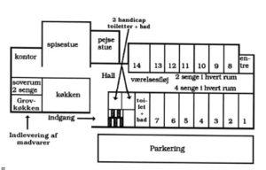 Grundplan stue